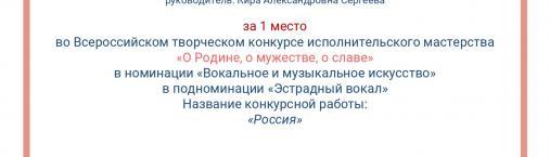 Итоги конкурса «О родине, о мужестве, о славе»
